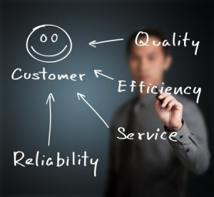 Customer Retention for Independent Pharmacy